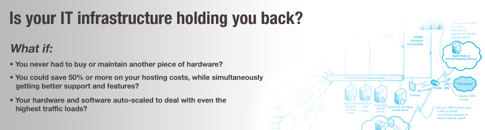 Is Your IT infrastructure holding you back?